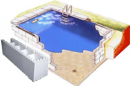 Poolbausatz
